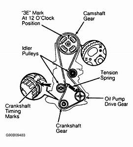 Need Directions On Installing Timing Belt    1994 Toyota Tercel 1 5