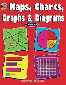 Understanding Graphs  U0026 Charts  Computer Applications  Line