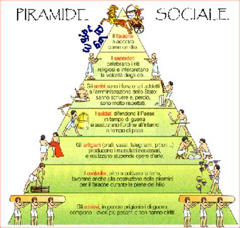 elenco artisti illuminati gerarchia sociale