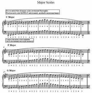 Scales Major Scales For Piano