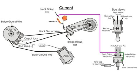 prs ii wiring diagrams 29 wiring diagram images