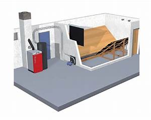 Chauffage A Pellet : produits chaudi res biomasses photovoltaiques ecs ~ Edinachiropracticcenter.com Idées de Décoration