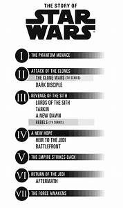 New Infographic Lays Out Canonical 'Star Wars' Timeline ...