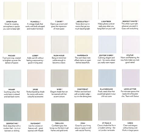 wall paint colours names apartment