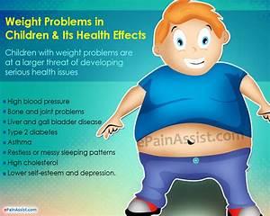 Weight Problems in Children| Natural Ways to Treat ...