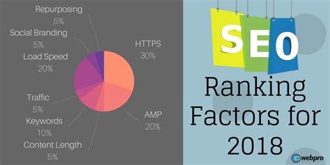 seo ranking 8 seo ranking factors for 2018