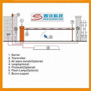 Top 10 Brand Rfid Car Park Electric Boom Barrier Gate For