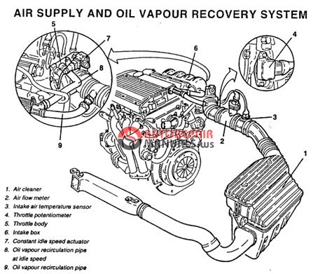 free online car repair manuals download 1994 alfa romeo spider engine control auto repair manuals free download alfa romeo 155 repair manuals