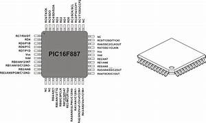 1  Pic16f887 Microcontroller  U2013 Device Overview