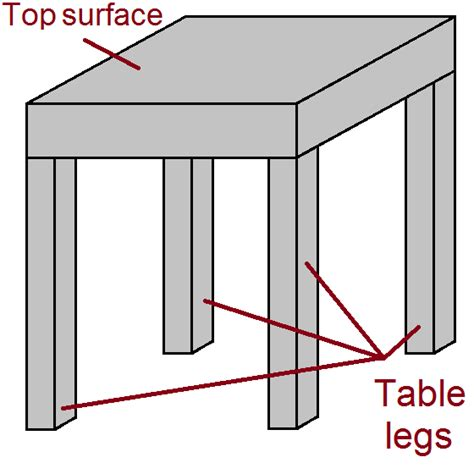 sofa table wikipedia table furniture wikipedia