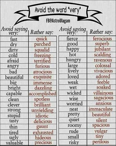avoid use these instead writing