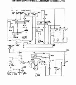 1985 Jeep Wiring Diagram