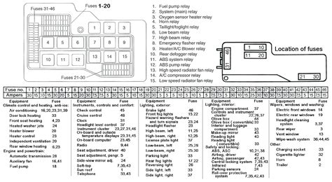 E30 325i Wiring Diagram by Diagram E30 325i Wiring Diagram