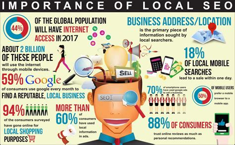 Search Engine Optimization Requires - why your business requires local seo freelance seo