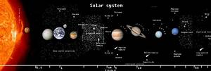 File:SolarSystemUnmarked.png - Wikipedia