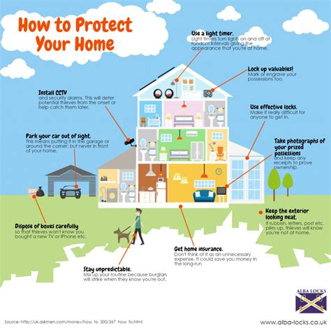 How To Protect Your Home Visually