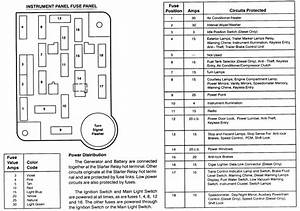 2000 Ford E 250 Fuse Panel Diagram