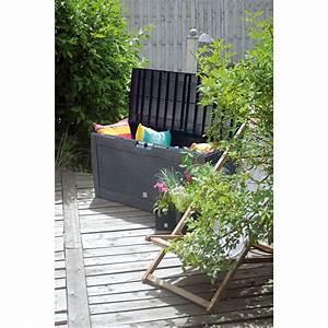 Box Für Sitzauflagen : auflagenbox kunststoff 120cm truhe box kissenbox werkzeug ger te box gartentruhe ebay ~ Orissabook.com Haus und Dekorationen