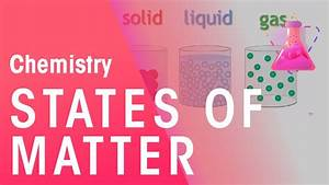 States Of Matter - Solids, Liquids & Gases | Properties of ...