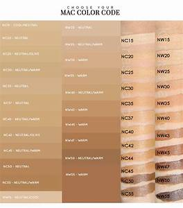 Estee Lauder Double Wear Tone Chart Makeup Artist Tips Makeup Artist Tips Makeup Artist Kit