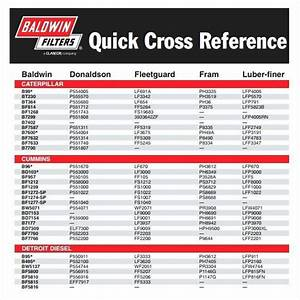 Cub Cadet Oil Filter Cross Reference Chart