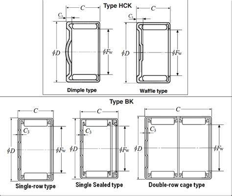 drawn cup needle roller bearings  ntn bearing corp  america