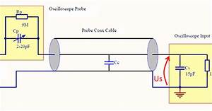 How To Design An Oscilloscope Passive Probe  Part Ii