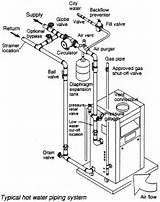 radiant heat boiler piping diagram photos