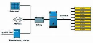 Victron Phoenix Inverter 24  1600 230v Smart