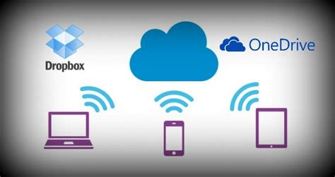 Cloud Storage Resumable Upload by Cloud Storage Comparison Dropbox And Onedrive Small Biz