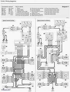 Haynes Wiring Diagram Legend