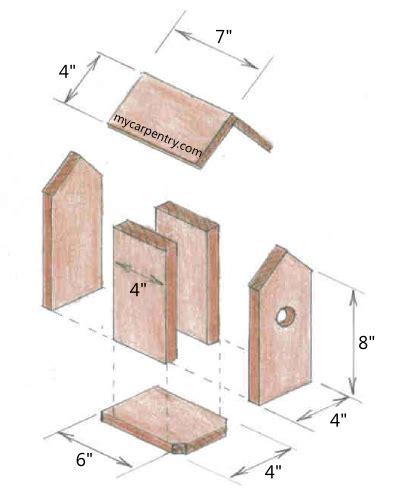 bird house plans free birdhouse plans