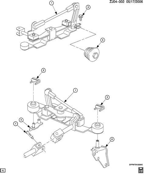 Saturn Stick Shift Diagram