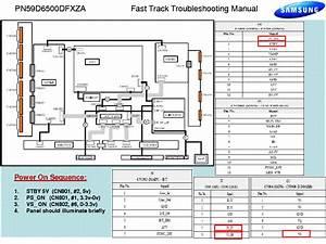 Samsung Pn59d6500dfxza Fast Track Guide Service Manual