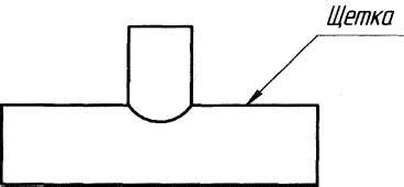 Расход битумного праймера на 1м2 характеристики нормы инструкция