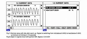 Autohex Online Help  Hyundai Tucson Jm  2009 Fault Code  P0153