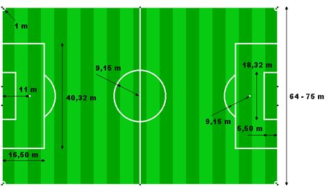 football ground measurement in meter football field dimensions fifa
