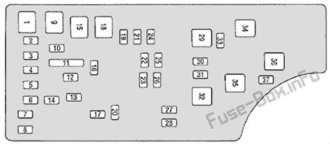 2010 Jeep Compas Fuse Box by Fuse Box Diagram Gt Jeep Compass Mk49 2007 2010
