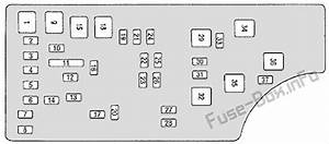 Fuse Box Diagram Chrysler 200  Mk1  2011