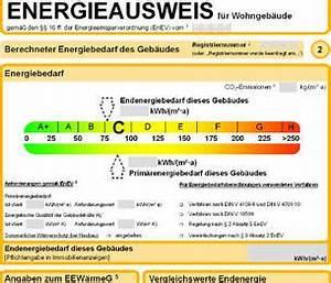 Energieausweis Haus Berechnen : energieausweis aktion pro eigenheim ~ Themetempest.com Abrechnung