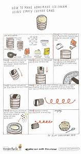 How to Make Homemade Ice Cream Using Empty Coffee Cans ...