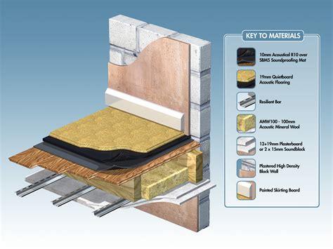 floating floor detail timber suspended floating floor system using r10