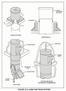 figure 10 9 linen and trash chutes