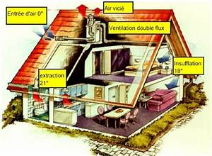 Economie D Energie Dans Une Maison : economie energie maison la maison solaire et cologique montral with economie energie maison ~ Melissatoandfro.com Idées de Décoration