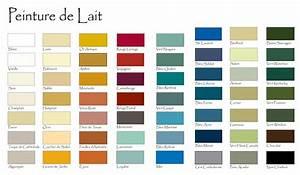 Nuancier Peinture Castorama : catalogue couleur peinture astral tunisie ~ Melissatoandfro.com Idées de Décoration