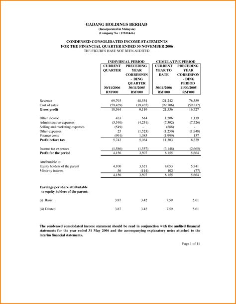 financial statement effects 7 financial statement effects template financial statement form