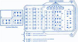 Mercy 190e 1988 Rear Defogger Fuse Box  Block Circuit Breaker Diagram  U00bb Carfusebox