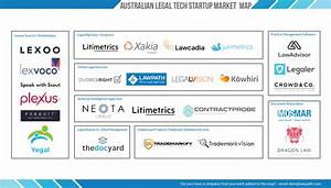 australian legal tech startup market map lawpath With legal document automation