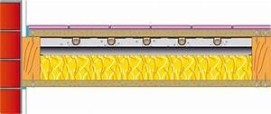 Dachboden Fußboden Verlegen : thermolutz fu bodenheizung system econom flex thermolutz ~ Markanthonyermac.com Haus und Dekorationen