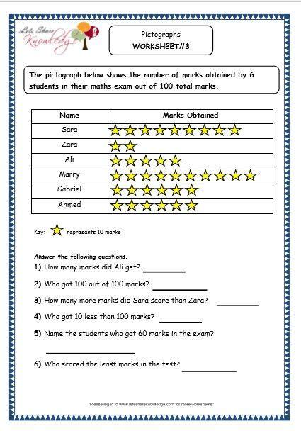 handling data pictographs worksheets grade  math